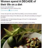 여성이 평생 다이어트에 쓰는 시간은?