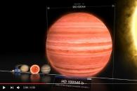 우주의 크기…그리고 태양계, 지구, 당신의 크기
