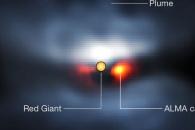 [아하! 우주] 50억 년 뒤 태양과 지구의 모습은 어떻게 될까?