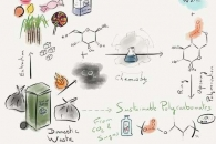[고든 정의 TECH+] 이산화탄소와 설탕으로 플라스틱을 만든다?