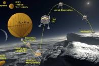 [아하! 우주] 풍선으로 명왕성에? 명왕성 착륙선 공개