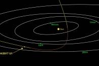 [우주를 보다] 태양계 밖 '외계에서 온 천체' 첫 포착