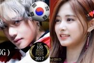 올해 세계 최고 미남·미녀…뷔 1위, 쯔위 3위