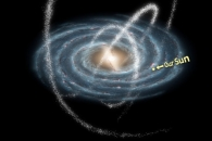 [아하! 우주] 우리 은하 주변을 흐르는 '별의 강'