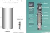[고든 정의 TECH+] 차세대 소형 모듈형 원자로 개발 중…원자력 르네상스 다시 열릴까?