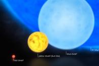 [이광식의 천문학+] 우주에서 가장 무거운 별은 태양 몇 배나 될까?